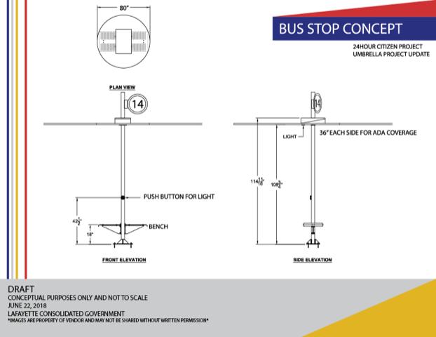 Bus Stop Update #4